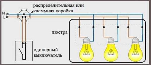 Как правильно повесить люстру