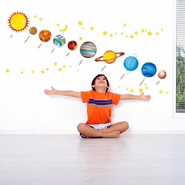 Детская роспись стены, росписи спальни Солнечная система.