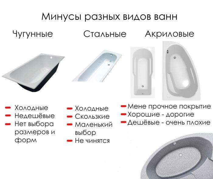 Минусы-акриловых-чугунных-и-стальных-ванн