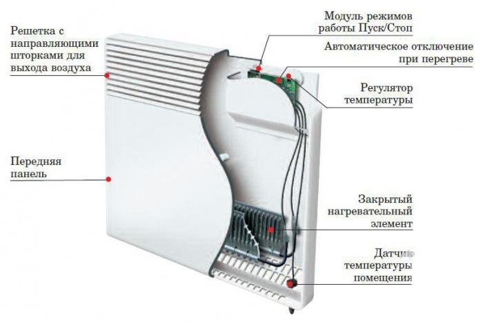 электрический радиатор_2