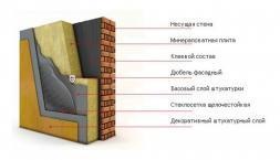 Утепление фасада POLIMIN (Полимин) Акриловый барашек зерно 1,5 (цвет белый)+Минеральная вата (100 мм)