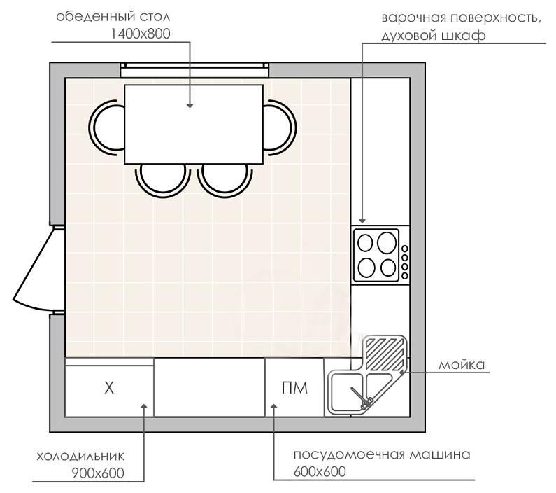 планировка кухни 12 кв 2