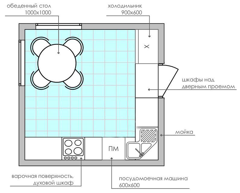 планировка кухни 12 кв 4