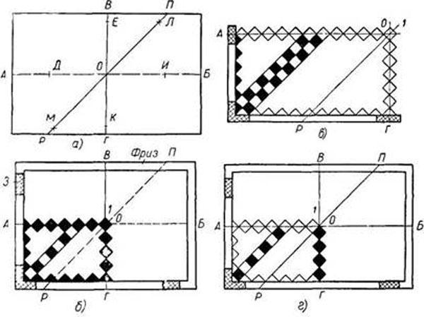 Разметка осей при диагональной укладке плитки: